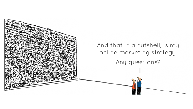 b2b marketing online marketing strategy cartoon